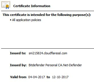 SSL Certificate Information Chrome