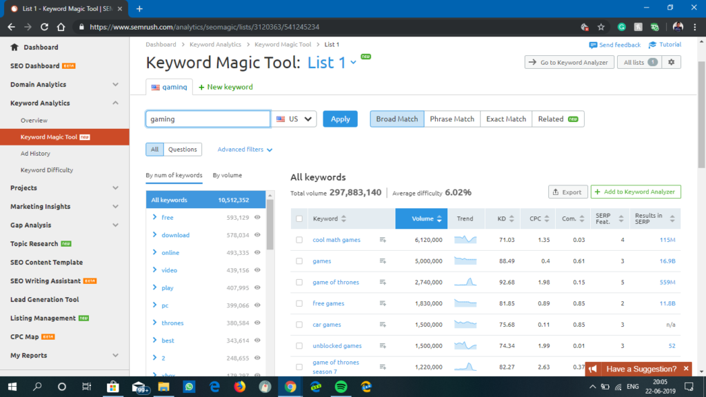 SEMrush Magic Tool