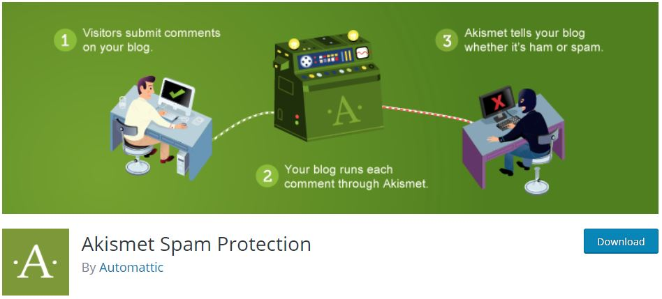 Akismet Spam Protection
